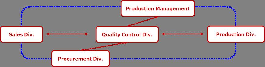 QC-Chart-EN
